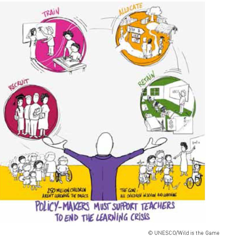 11th EFA GMR launched: Teaching and Learning: Achieving Quality for All