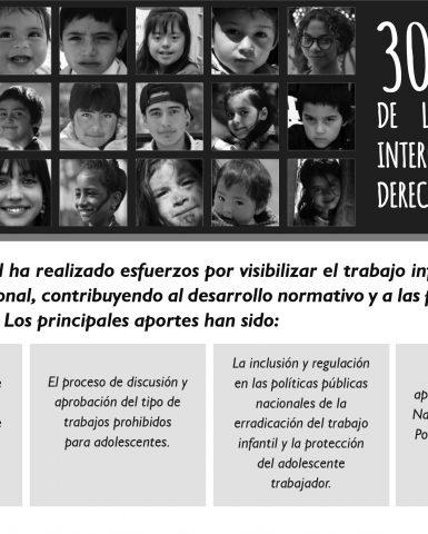 30 Years of UNCRC: Milestones of Latin America Members
