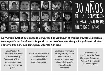 30 Years of UNCRC: Milestones of Latin America Members
